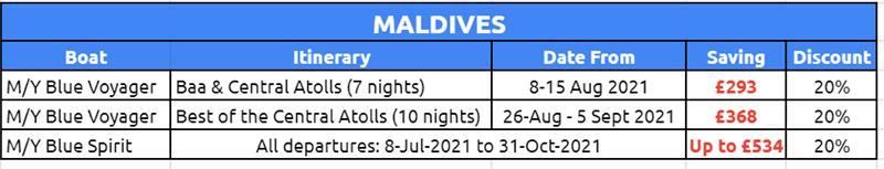 Maldives Discount